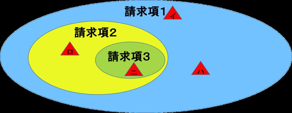独立請求項解説図2