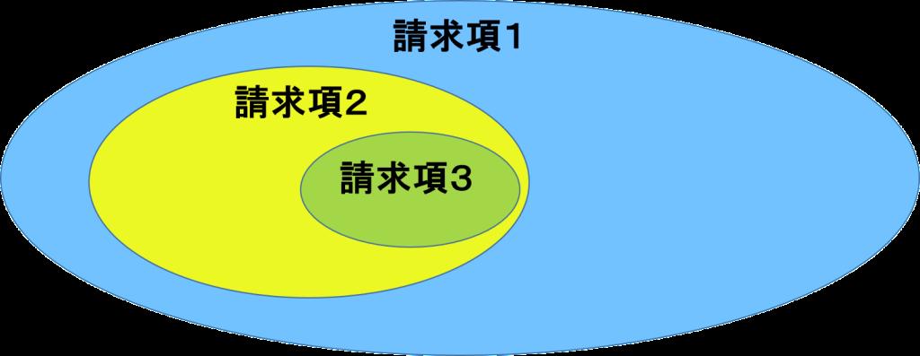 独立請求項解説図1