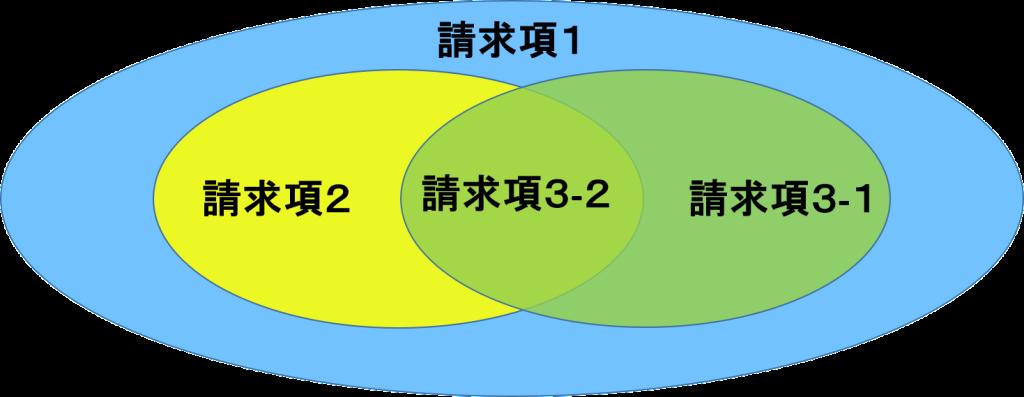 独立請求項解説図3