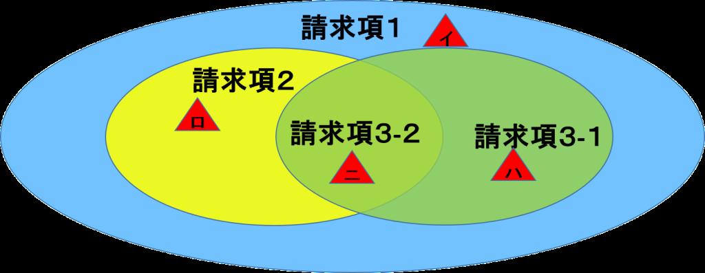独立請求項解説図4